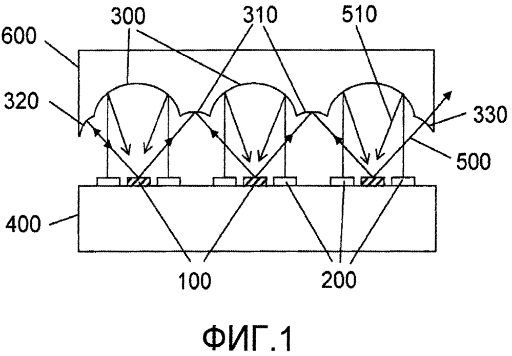 Твердотельный лазерный прибор с оптической накачкой с саморегулирующейся оптикой накачки и улучшенным усилением