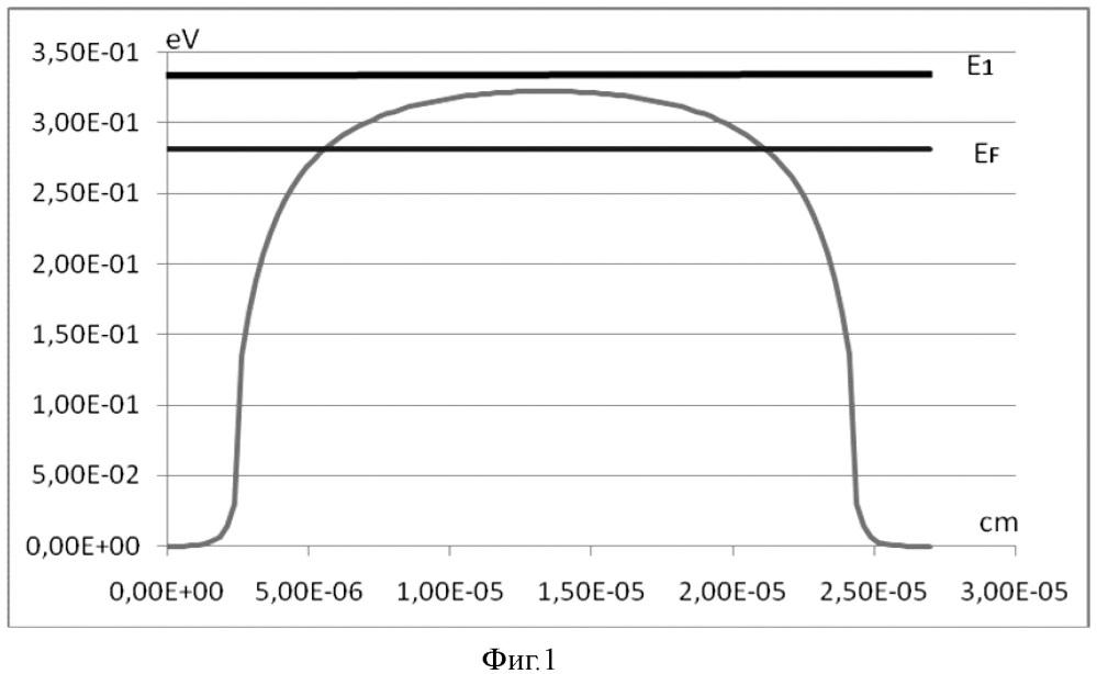 Термоэлектрическое устройство для точечного охлаждения