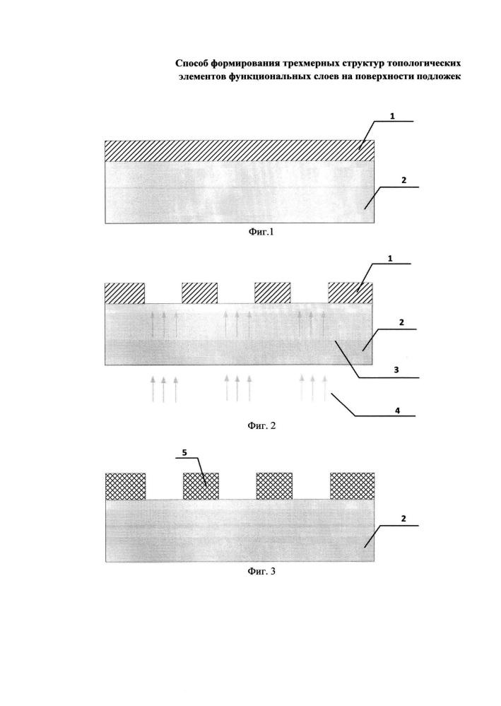 Способ формирования трехмерных структур топологических элементов функциональных слоев на поверхности подложек