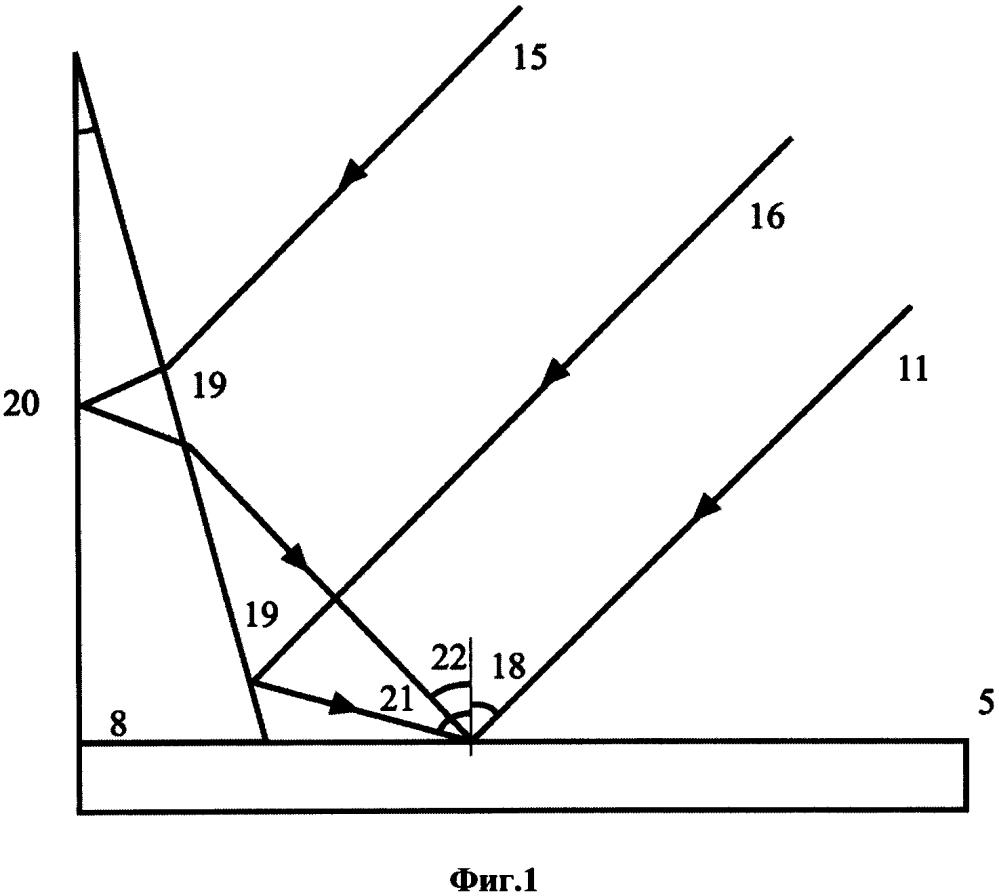 Устройство для создания мультимодальной структуры методом лазерной интерференционной литографии