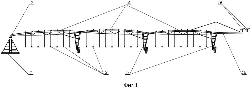 Многосекционная дождевальная машина кругового действия