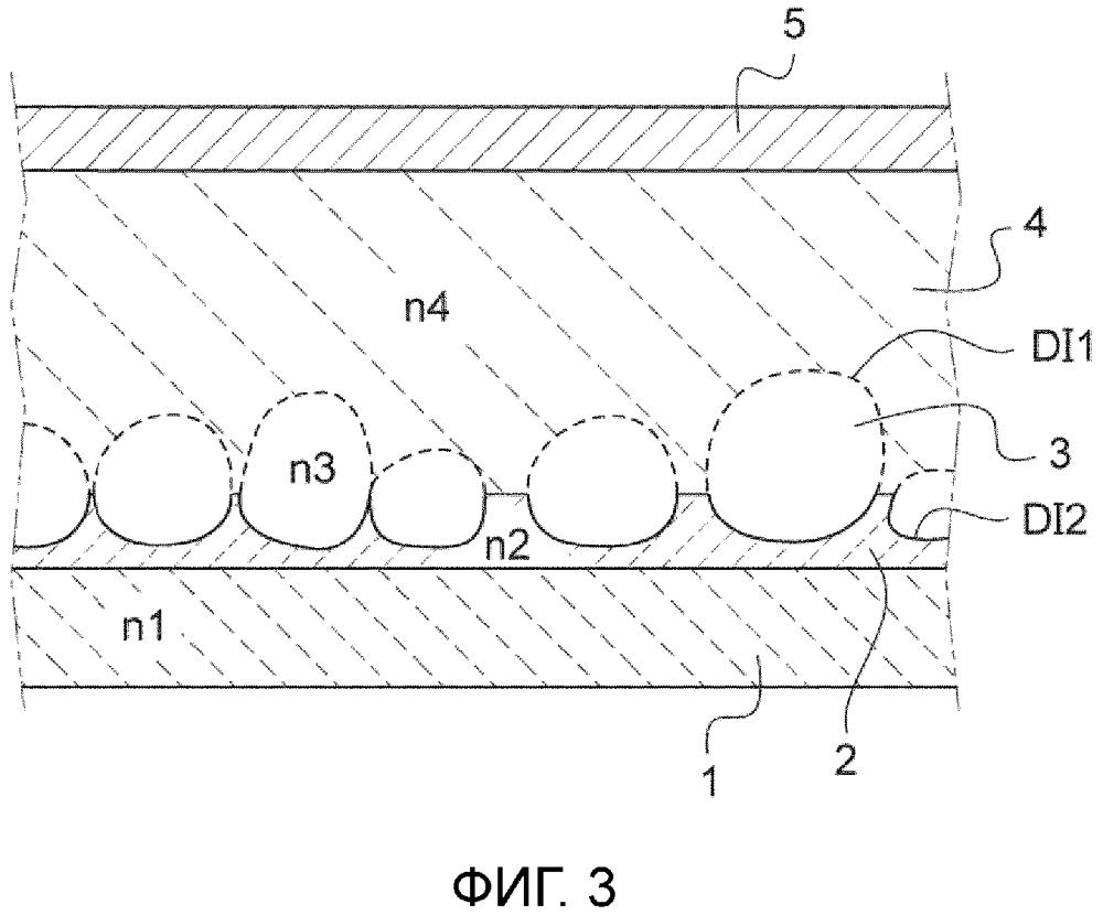 Прозрачная рассеивающая подложка для органических светодиодов и способ изготовления такой подложки