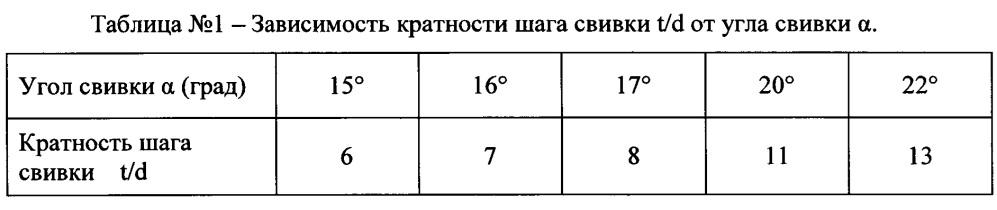 Устройство для намотки канатов диаметром до 0,5 миллиметров