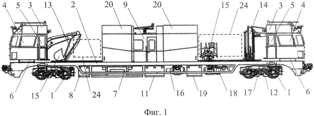 Путевая железнодорожная машина