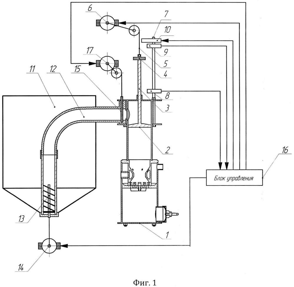 Газогенератор непрерывного действия