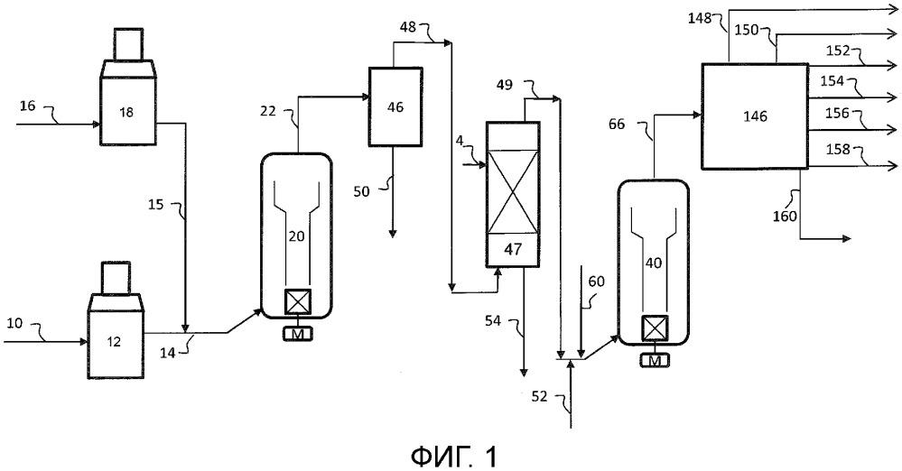Переработка остатка вакуумной дистилляции нефти и вакуумного газойля в системах реакторов с кипящим слоем