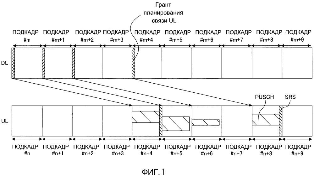 Мобильный терминал, способ радиосвязи и система радиосвязи