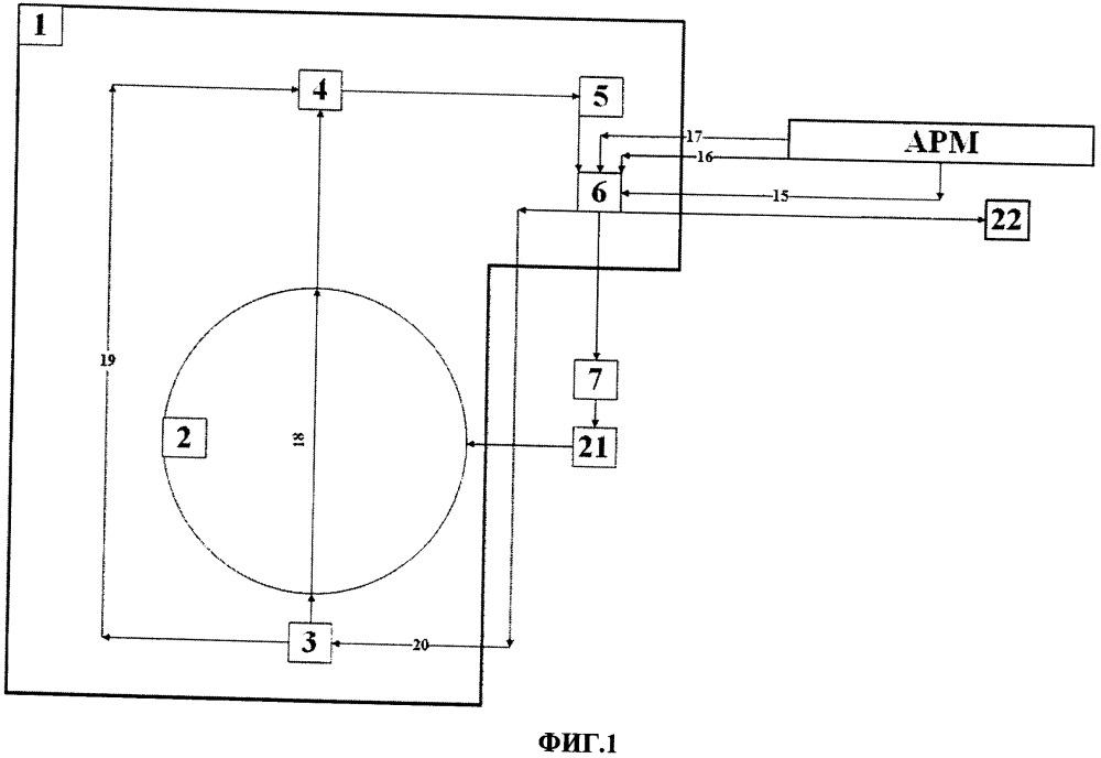 Система управления электронной плотностью плазмы на установках типа токамак