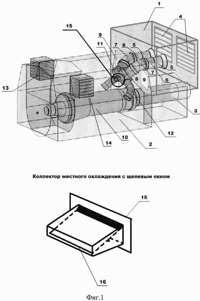 Способ воздушного охлаждения моторного отсека газоперекачивающего агрегата и напорная приточная система вентиляции для его осуществления