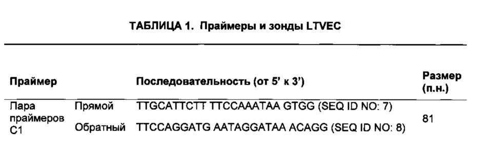 Грызуны с гуманизированным il-7