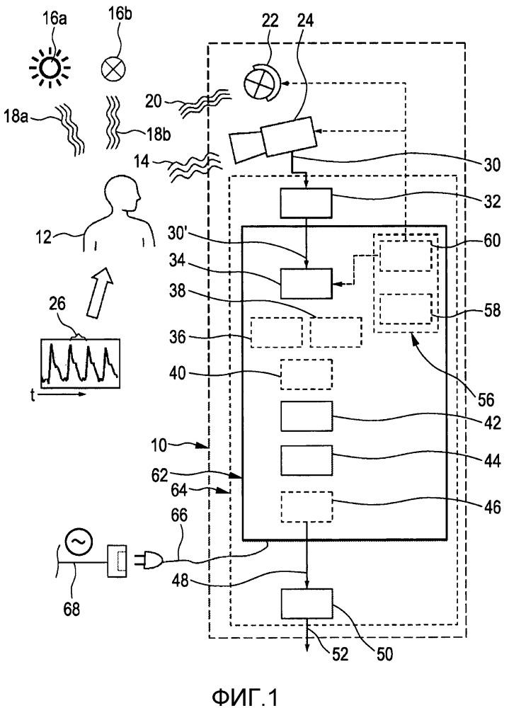 Устройство и способ извлечения физиологической информации