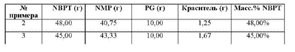 Состав с высокой концентрацией фосфор- или фосфортиотриамида