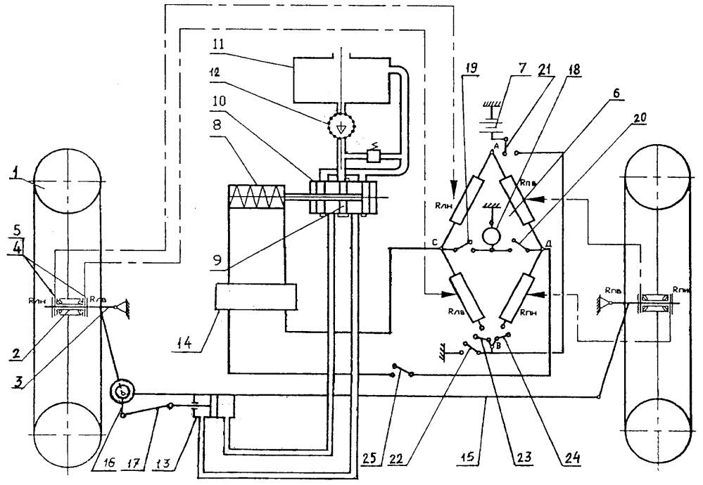 Система для автоматического регулирования схождения управляемых колес автомобиля в движении