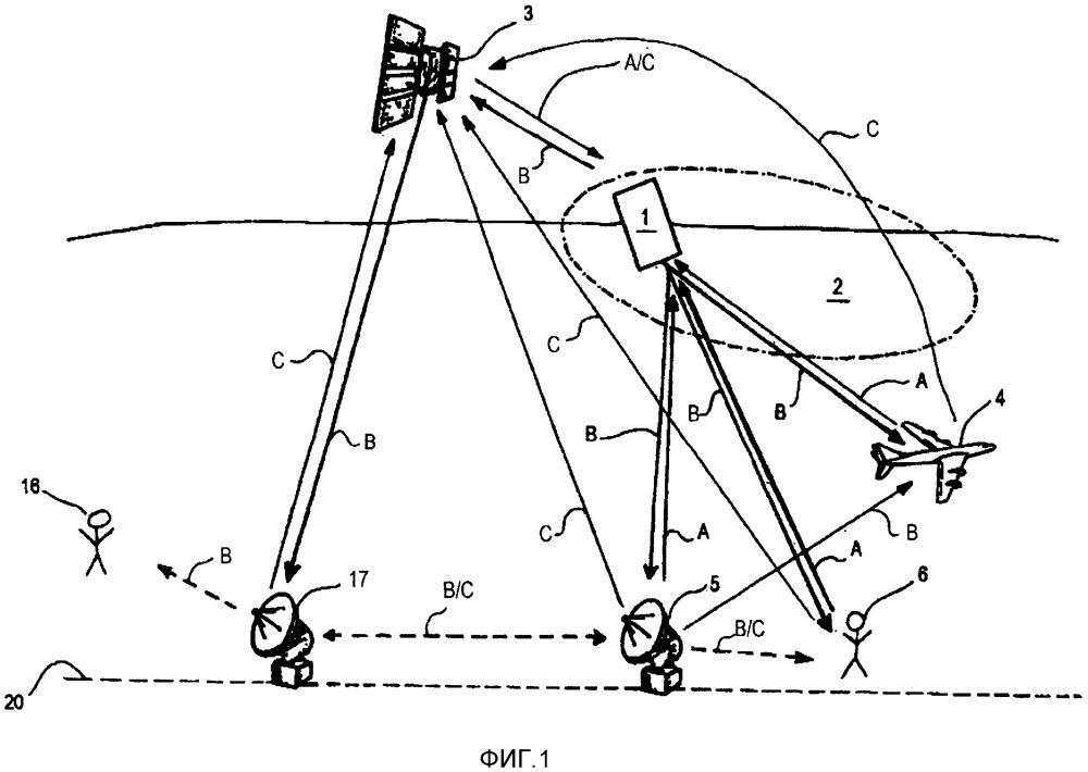 Устройство и способ аварийной сигнализации прямого вещания