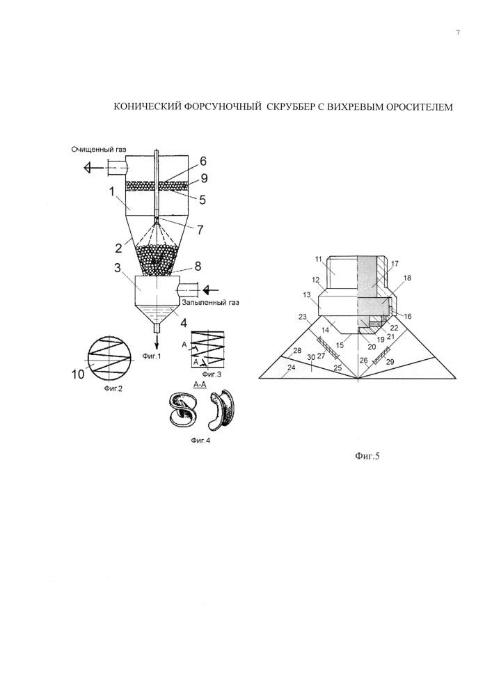 Конический форсуночный скруббер с вихревым оросителем