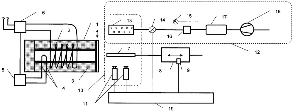 Устройство для определения тепловых параметров фазового превращения