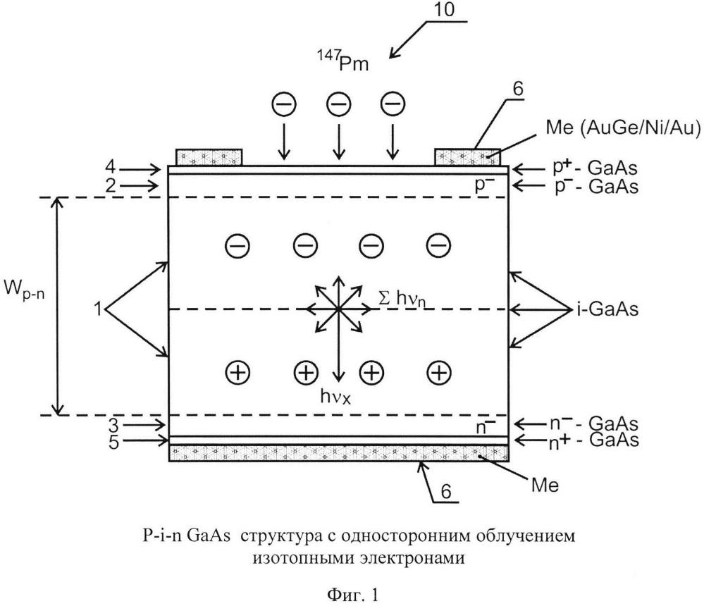 Квантово-радиоизотопный генератор подвижных носителей заряда и фотонов в кристаллической решетке полупроводника