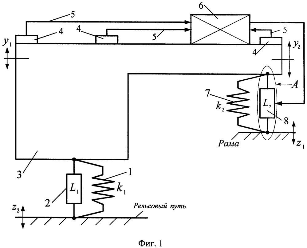 Способ динамического гашения колебаний тягового двигателя локомотива и устройство для его осуществления