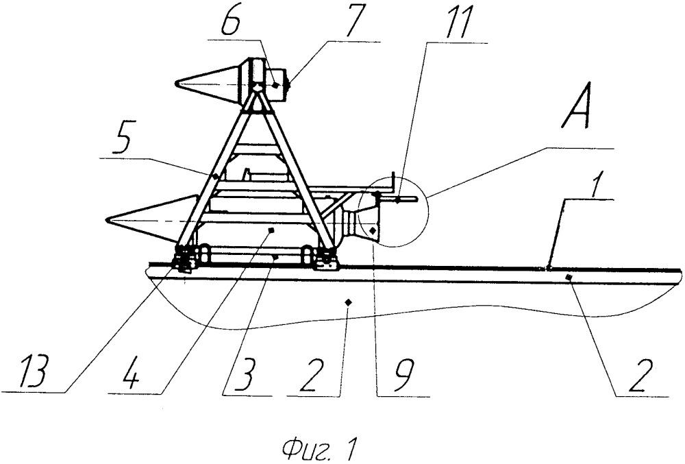 Способ испытаний парашютных систем и стенд для его осуществления