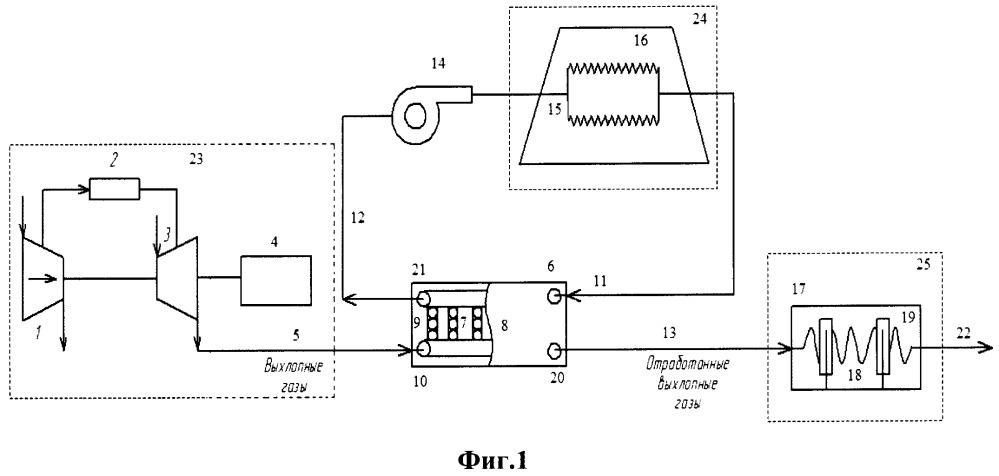 Когенерационная система энергоснабжения кустовой буровой установки