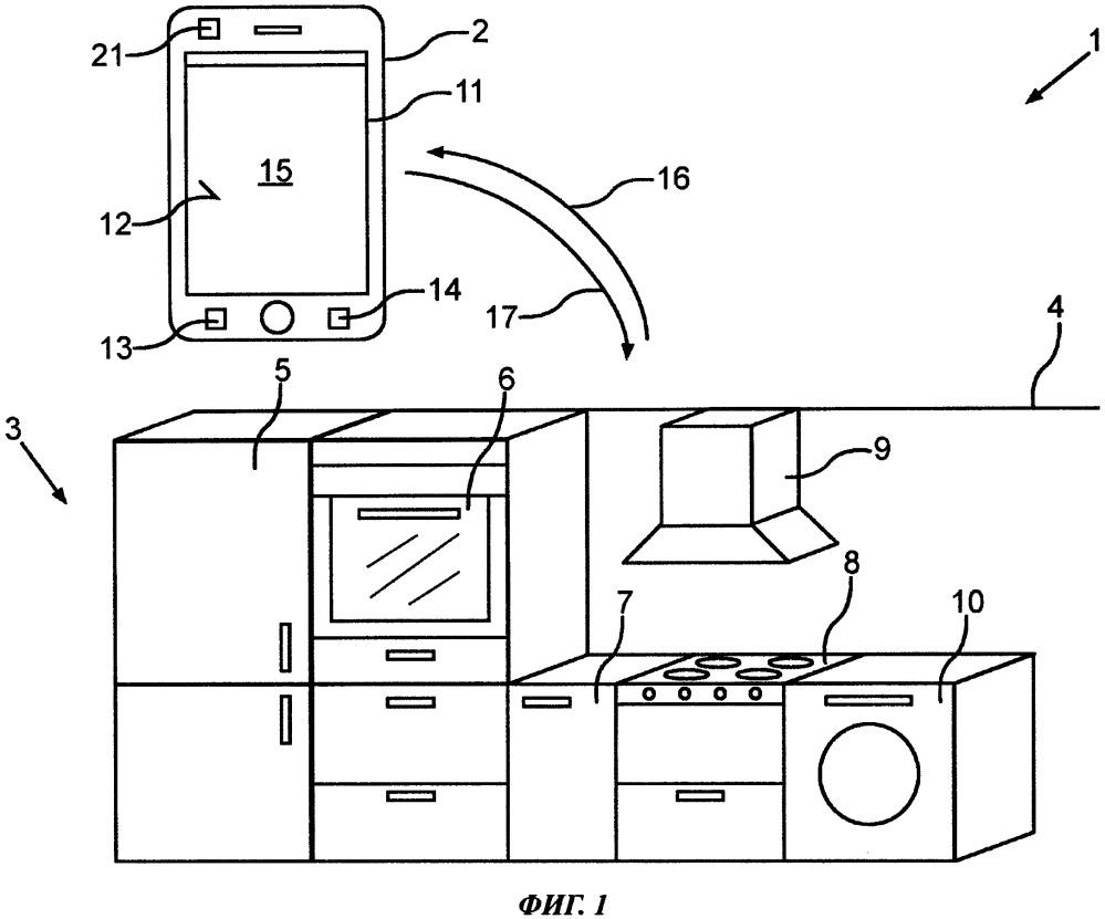 Способ переключения бытового прибора между режимами дома и не дома, портативное устройство управления и система