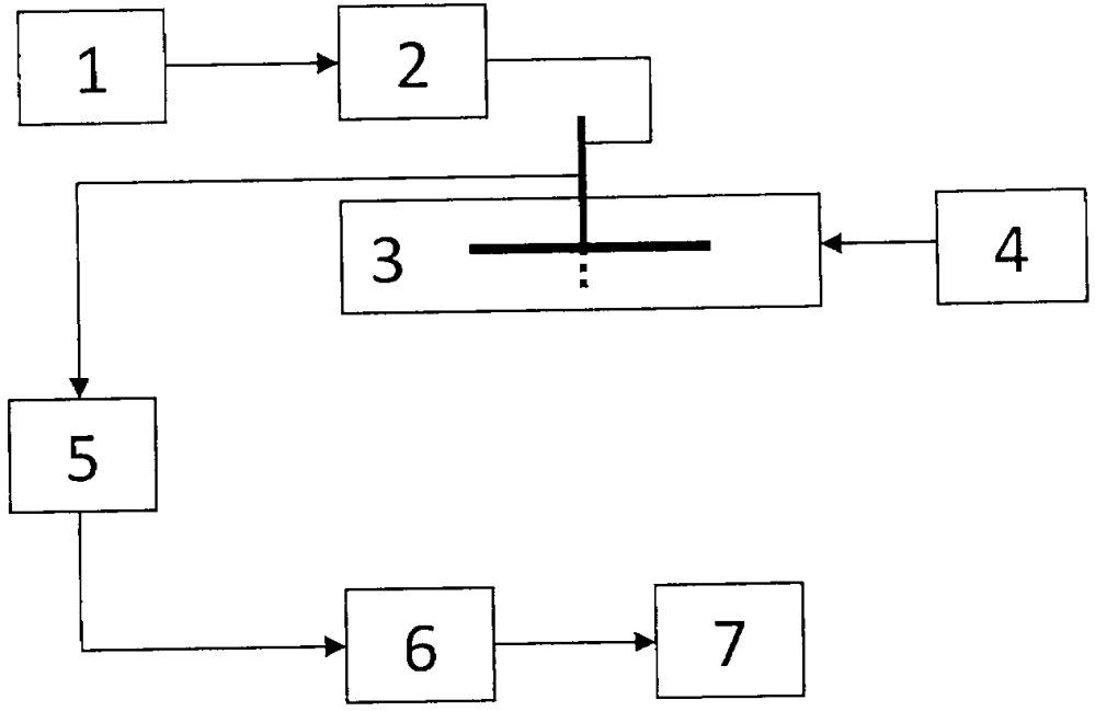 Устройство для измерения малых значений токов