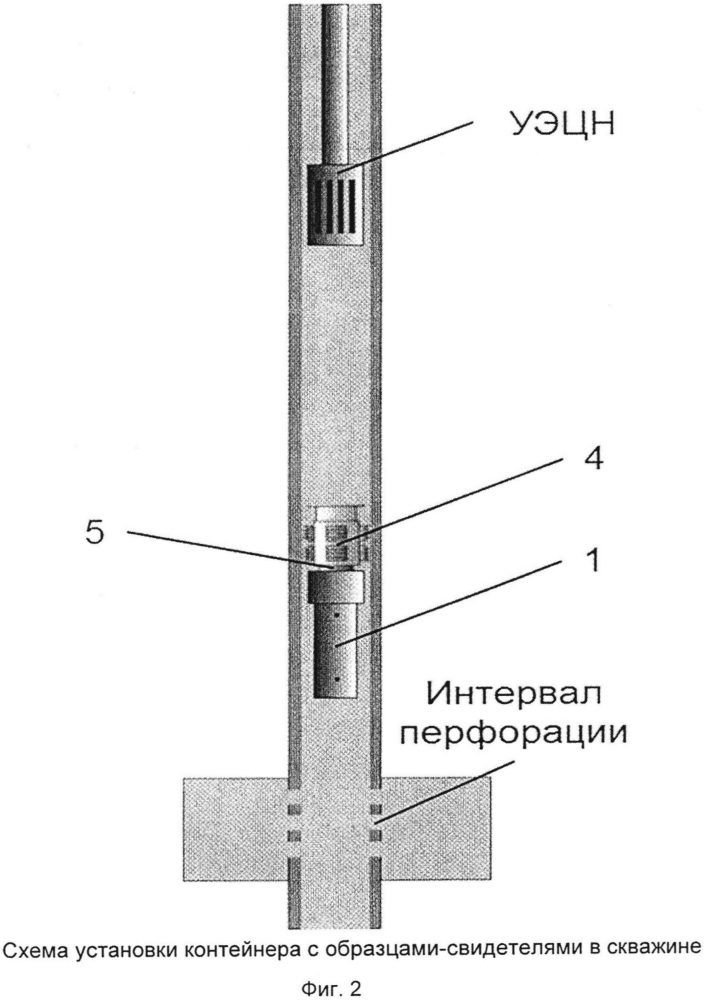Способ и устройство для определения коррозионно-опасных интервалов, скорости коррозии металла эксплуатационной колонны в работающей скважине
