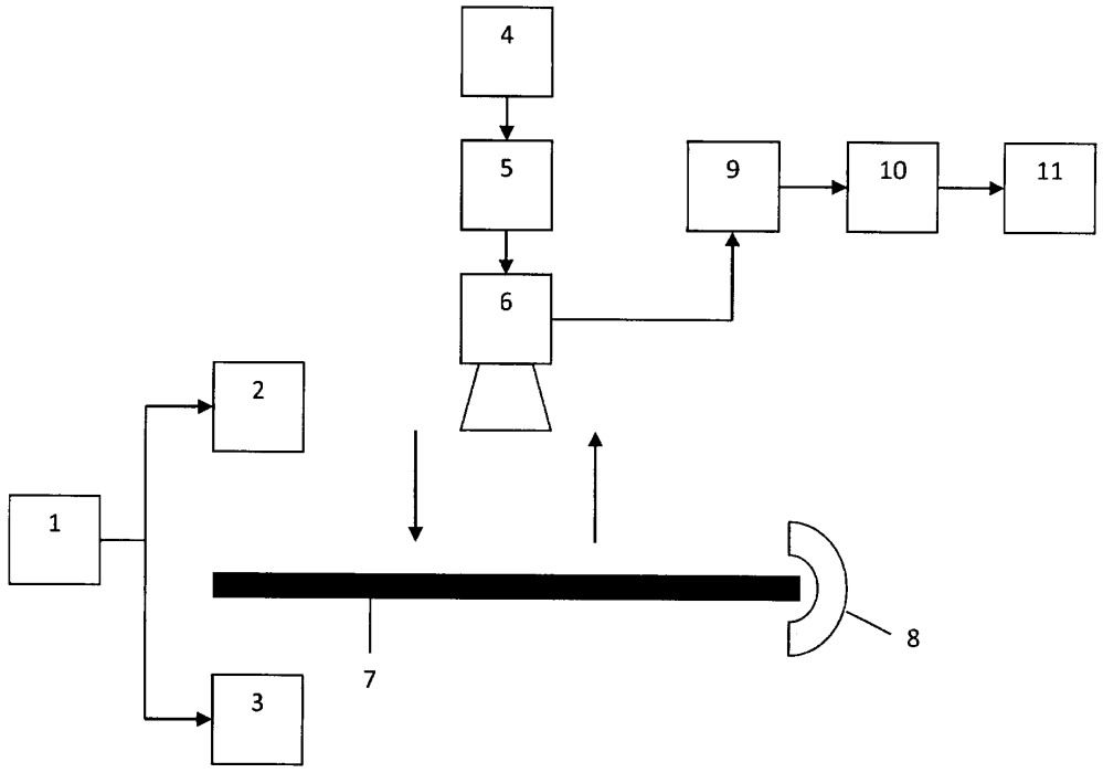 Устройство для измерения оборотов диска индукционного счетчика
