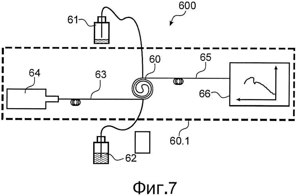 Оптический волновод с наноканалом и оптофлюидный датчик с таким оптическим волноводом