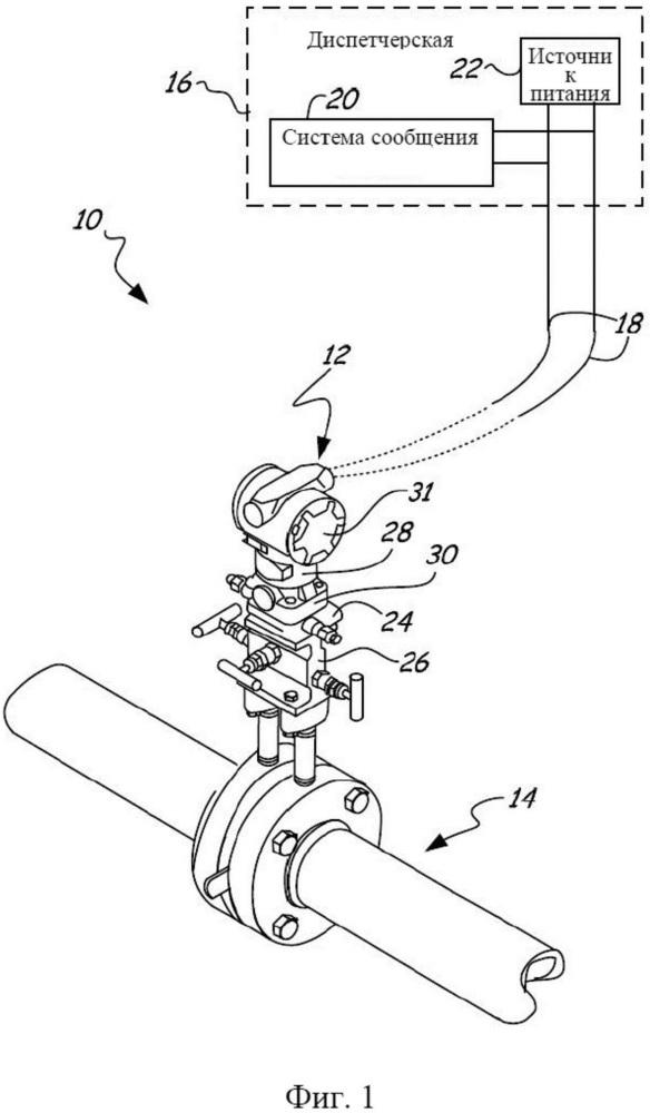 Соединение с уменьшенным напряжением для корпуса промышленного производственного преобразователя