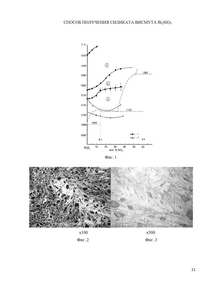 Способ получения силиката висмута bi2sio5
