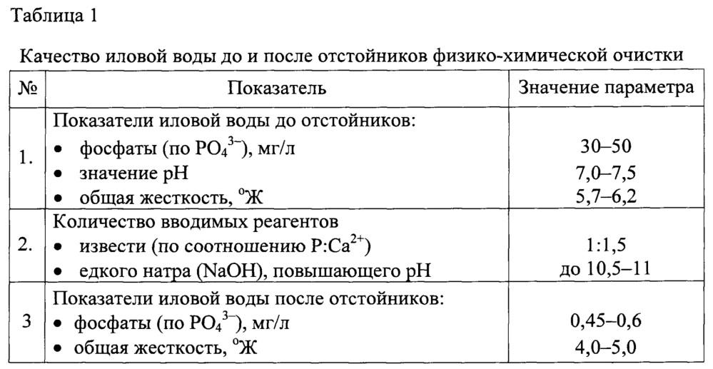 Способ удаления фосфора из сточной жидкости