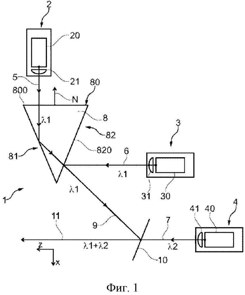 Лазерное устройство