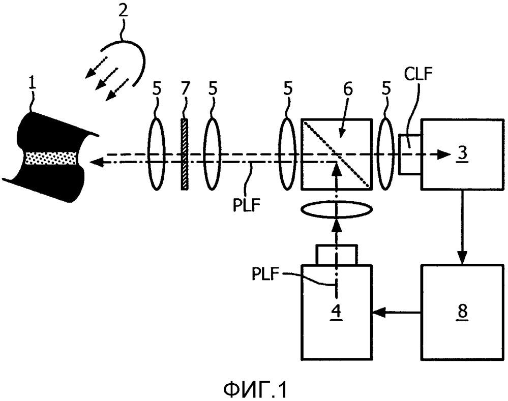 Система гиперспектральной визуализации в видимом свете, способ записи гиперспектрального изображения и отображения гиперспектрального изображения в видимом свете
