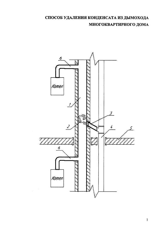 Способ удаления конденсата из дымохода многоквартирного дома