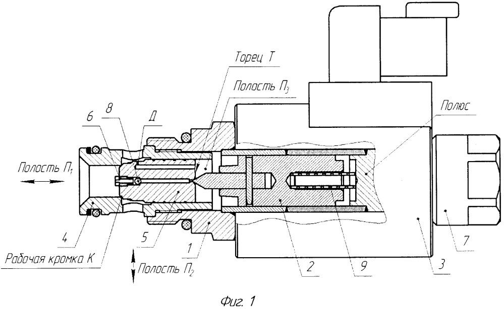 Клапан отсечной картриджный с электроуправлением