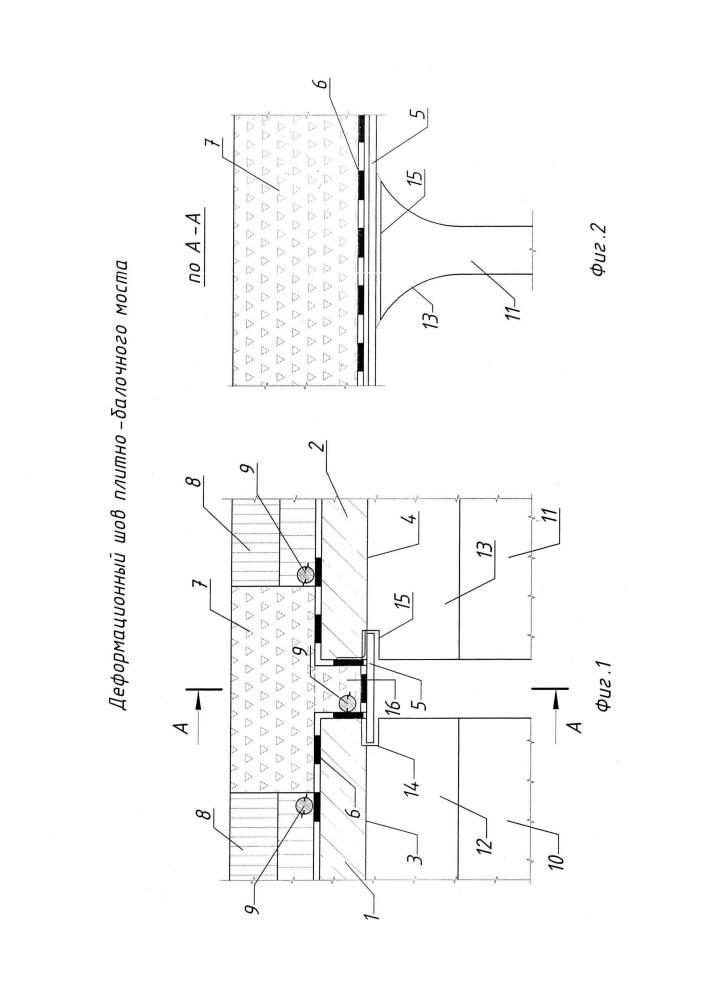 Деформационный шов плитно-балочного моста