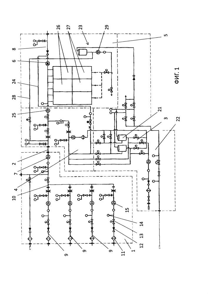Система приготовления этилированного авиационного бензина (варианты)