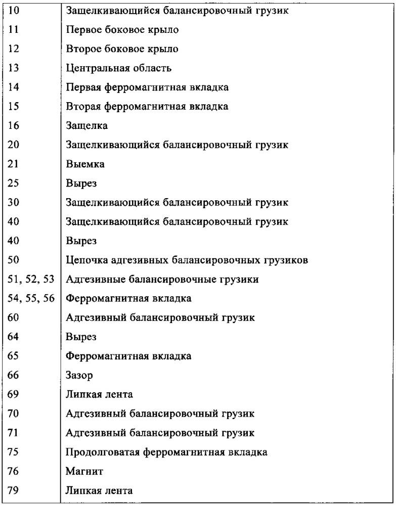 Балансировочные грузики с ферромагнитной вкладкой
