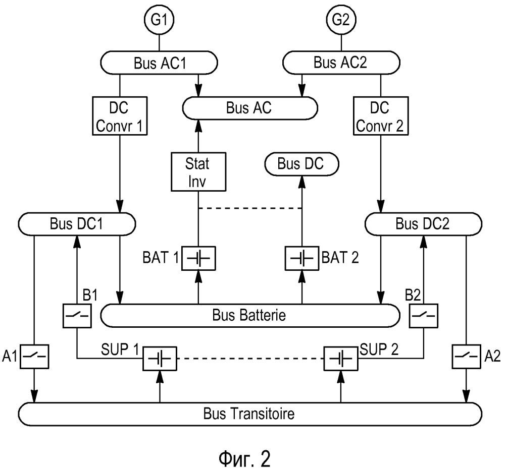 Устройство отключения генераторов переменного тока турбомашины во время ускорения