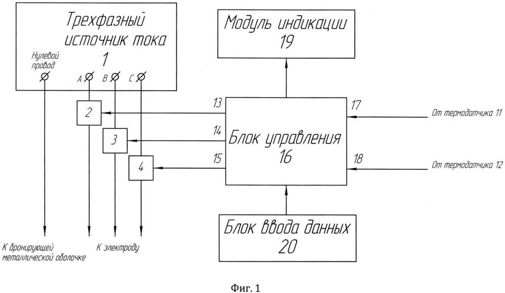 Способ разрушения парафиновых, гидратных, гидратопарафиновых и ледяных отложений в эксплуатационных скважинах для поддержания их рабочего режима