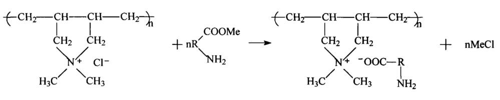 Способ вулканизации резиновой смеси на основе натурального каучука