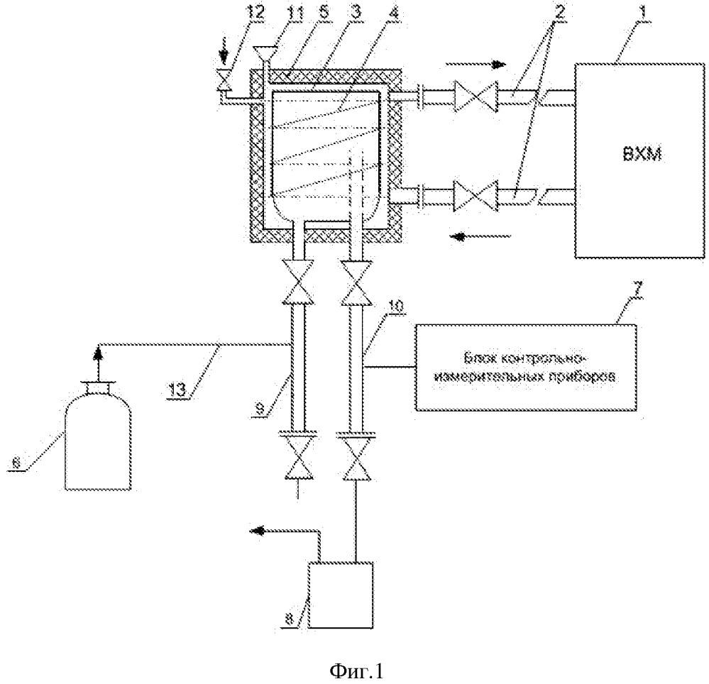 Стенд для моделирования процесса десублимации компонентов газовой смеси