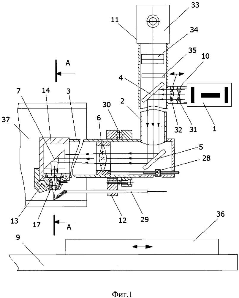 Установка для лазерной обработки внутренней поверхности изделия