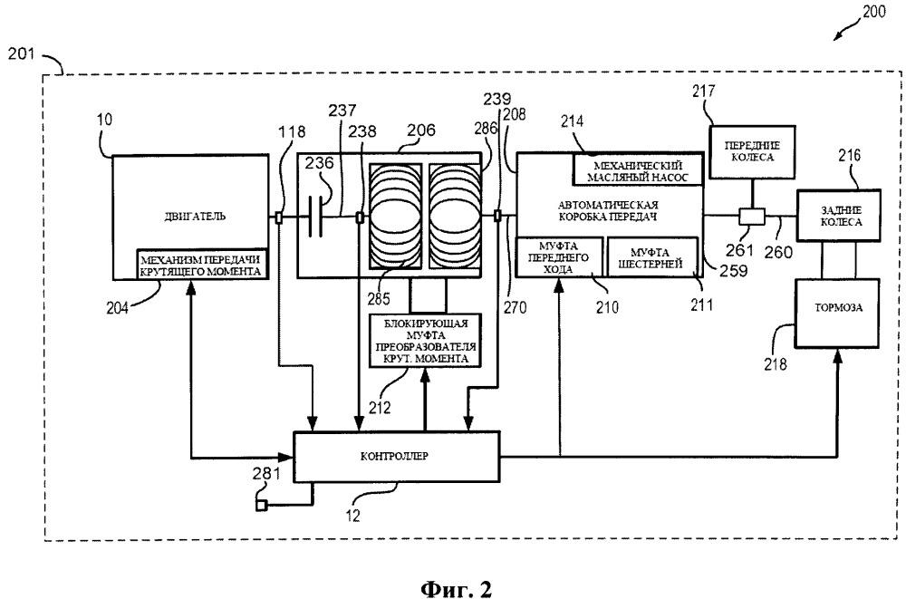 Способ (варианты) и система для запуска двигателя