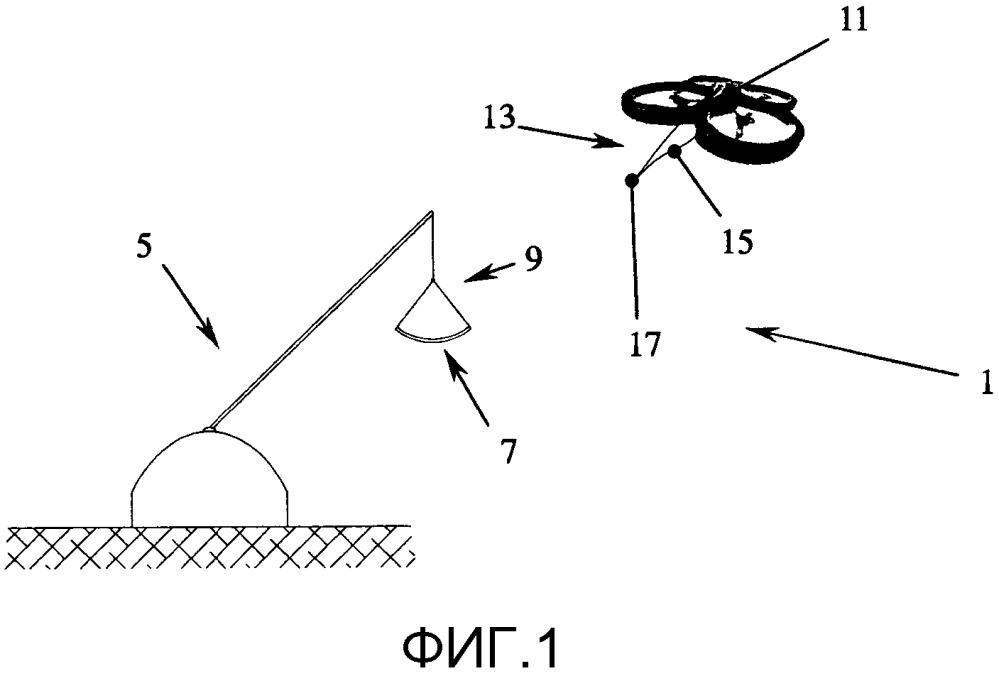 Система и способ для отправки в полет аэродинамических профилей энергетического крыла, в частности для ветрового электрогенератора