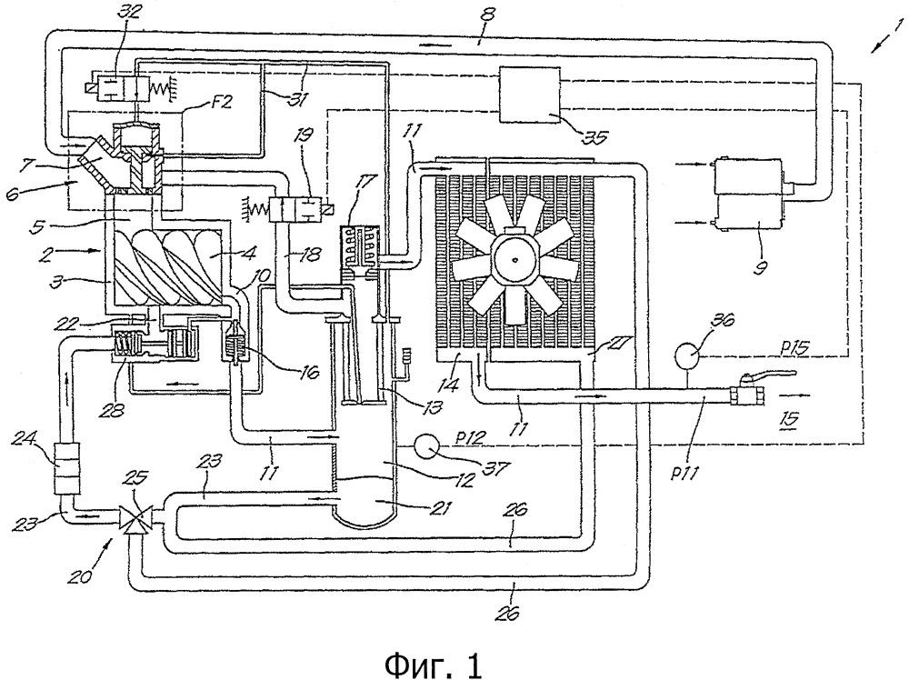 Винтовой компрессор и способ, осуществляемый с его использованием