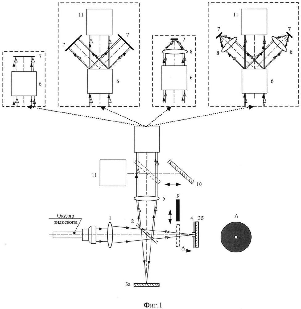 Способ и устройство регистрации пространственного распределения оптических характеристик труднодоступных объектов