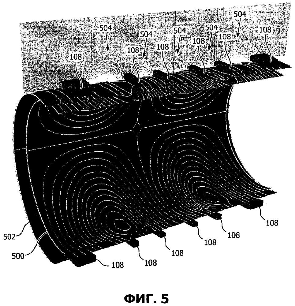 Градиентная катушка магнитно-резонансной визуализации