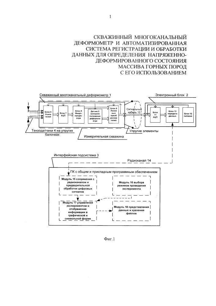 Скважинный многоканальный деформометр и автоматизированная система регистрации и обработки данных для определения напряженно-деформированного состояния массива горных пород с его использованием
